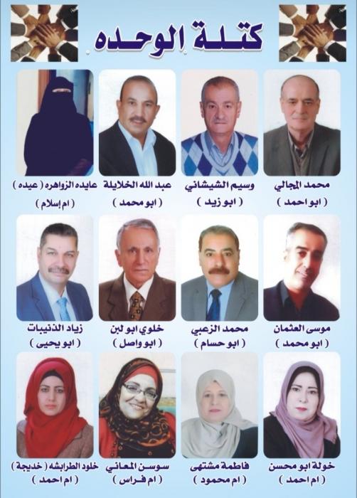 الزرقاء  انتخابات الاتحاد العام للجمعيات الخيرية غدآ  وكتلة الوحدة الأوفر حظآ